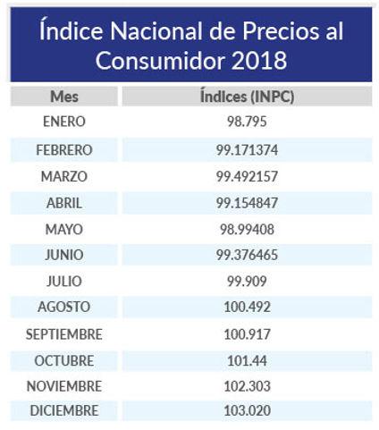 INPC_ACTUALIZADO_2018.jpg