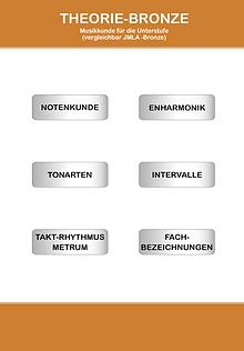 TheorieBRONZE_01.png