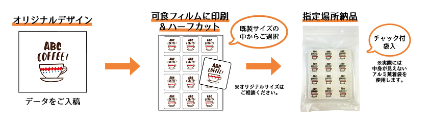 tabeseal業務用カタログ_ol-05.png