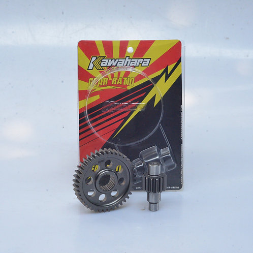 Gear Ratio Mio 14-40