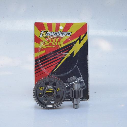 Gear Ratio Mio 14-41
