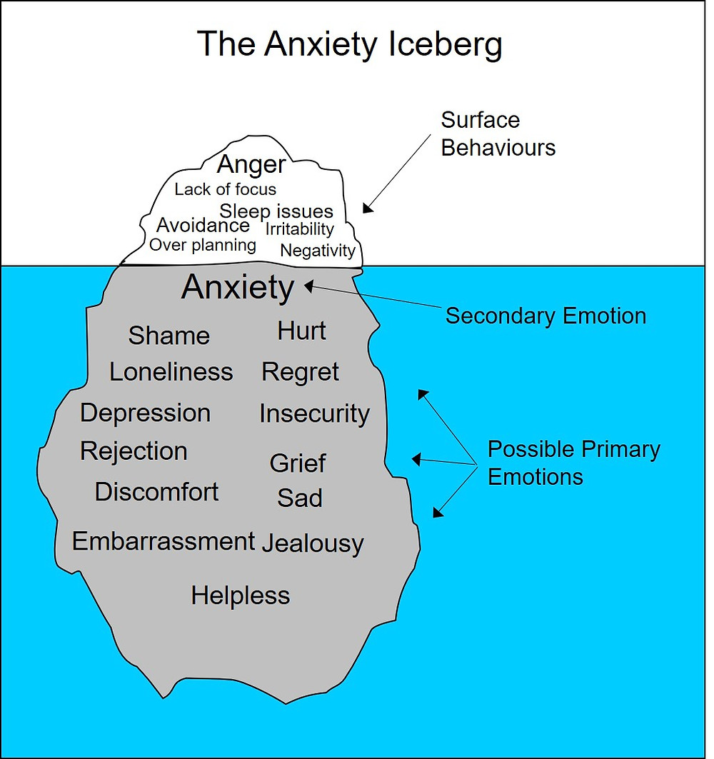 anxiety counselling Leeds anxiety counselling Wetherby