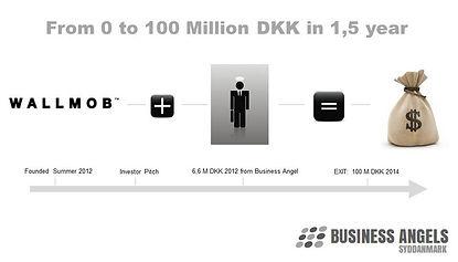 Business Angels, Investor kapital, vækst kapital, risikovillig kapital, Business Angel