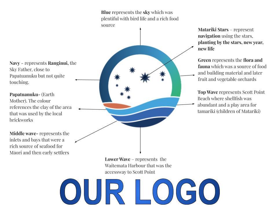 Logo Explanation (2).jpg