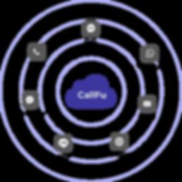 Callfu-Digram.png