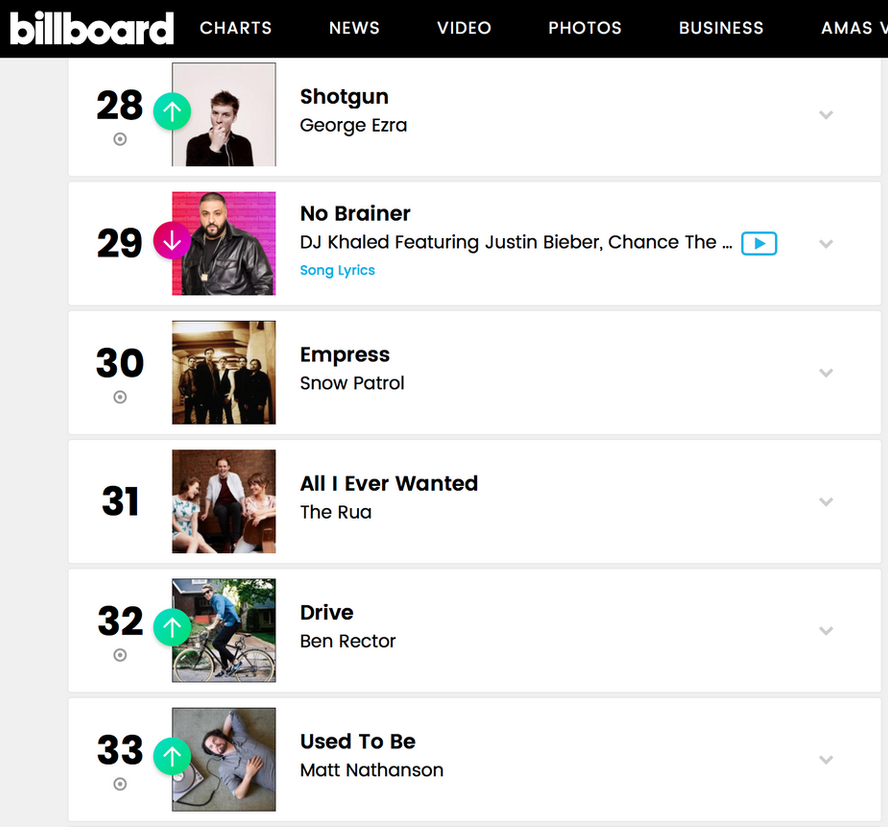 Billboard - The Rua #31