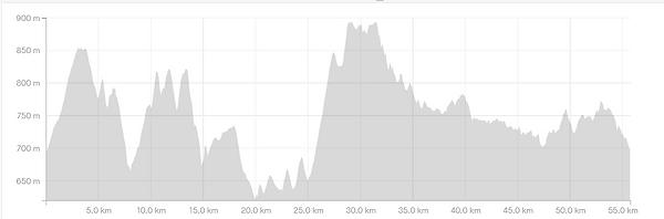 thumbnail_MMM Ultra Run Elevation.png