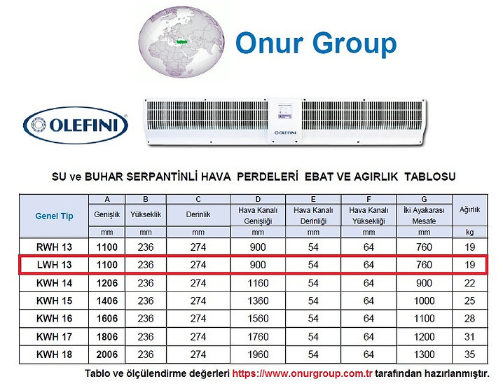 Olefini LWH 13 Genel Tip Su ve Buhar Serpantinli Hava Perdesi 110 cm