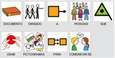 """Trecho da """"Convenção sobre os Direitos das Pessoas com Deficiência em Pictogramas"""""""