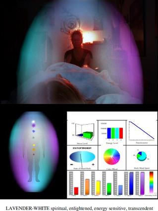 ניסוי: השפעת עיסוי אנרגטי על ההילה