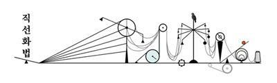 project-2013_직선화법_(1).jpg