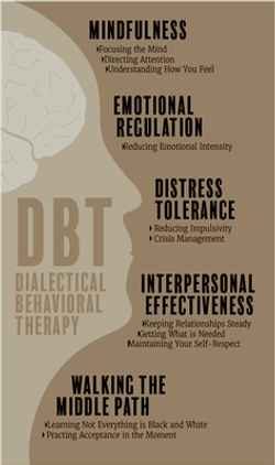 DBTtherapy