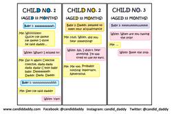 Candid Daddy - Child Comparison