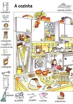 vocabulário_de_cozinha