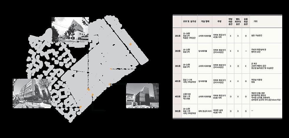 서대문구 공동체 주택 지도조절-01.png