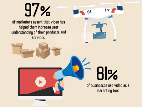 5 reasons why to have a video on your website