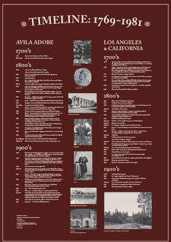 Avila_Timeline.jpg