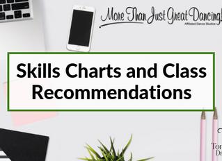 Skills Charts & Class Recommendations