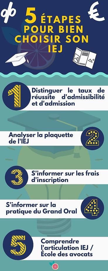 5_étapes_pour_bien_choisir_son_IEJ_(2).