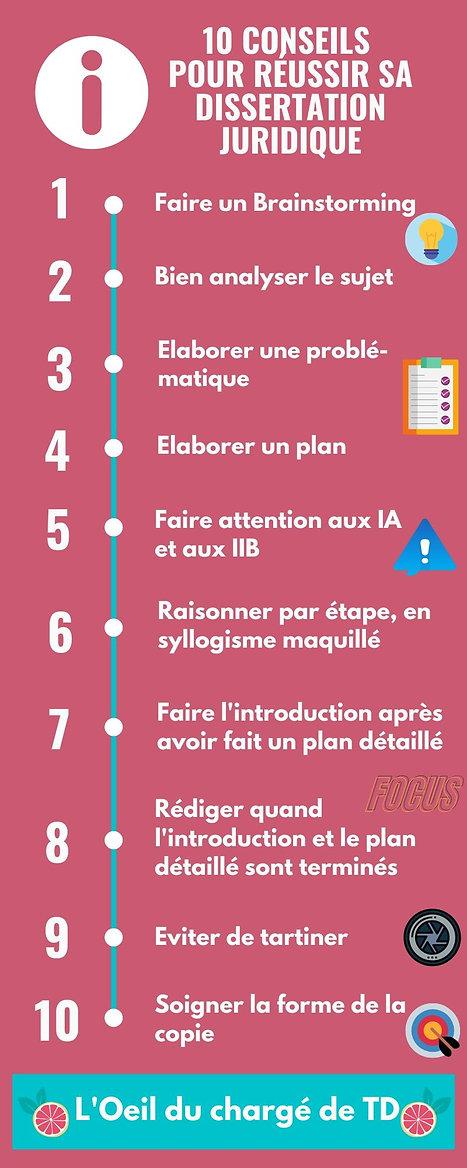 10_conseils_pour_réussir_sa_dissertatio