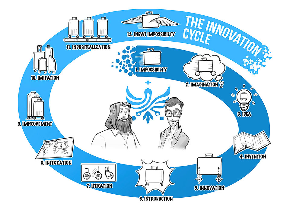 innovation_cycle_poster_for_web.jpg