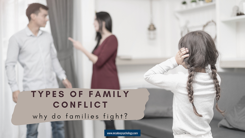 Types of Family Conflict: Why Do Families Fight?   McAtee Psychology   Alberta