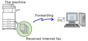 FC_INBOUND-ROUTING.jpg