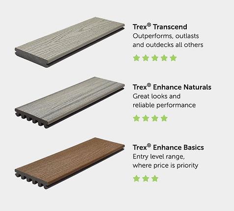 Trex Transcend Types