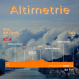 altimetria Riva Salò terza tappa Giro de