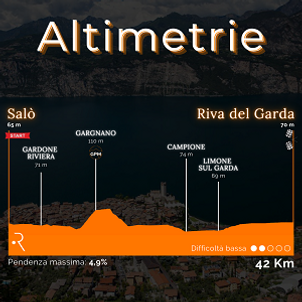 Altimetrie_Salò-Riva_300.png