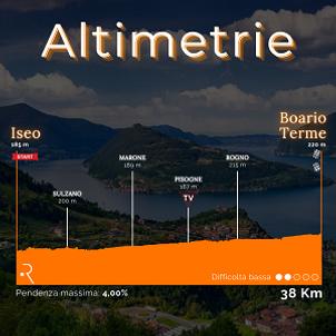 Altimetrie Iseo-Boario Terme 300.png