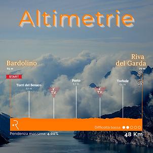 altimetria Bardolino Riva seconda tappa