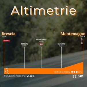 Altimetrie Brescia-Montemagno 300.png