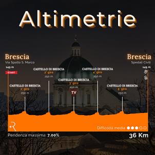 Altimetrie_Gran_Notturna_Città_di_Bresc