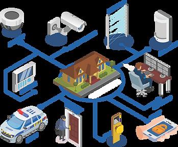 Monitoreo-Alarmas.png