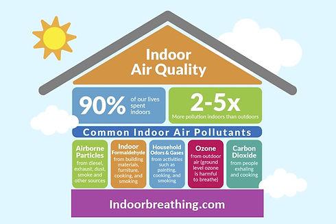 indoor-air-quality.jpg
