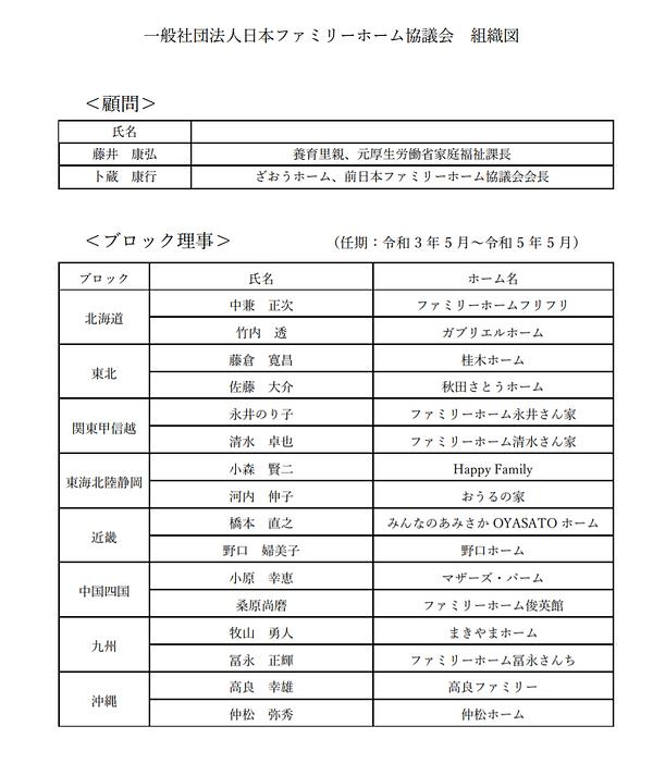 ブロック理事.png