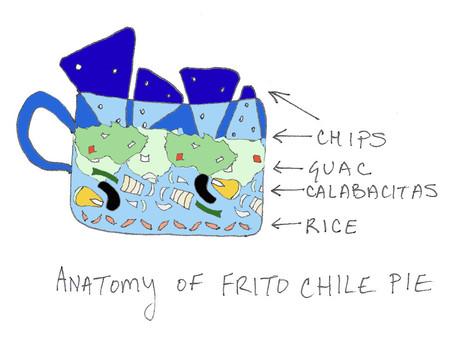 Frito Chile Pie