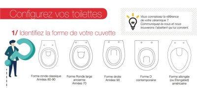 ABATTANTS WC OLFA   par CABSAN FRANCE configurez vos toilettes