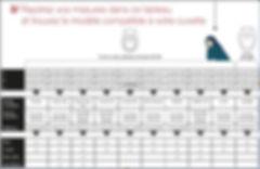 OLFA ABATTANTS WC par CABSAN FRANCE repérez vos mesures