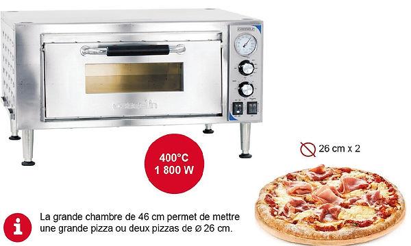 accessoires pour collectivités CABSAN FRANCE-four à pizzas