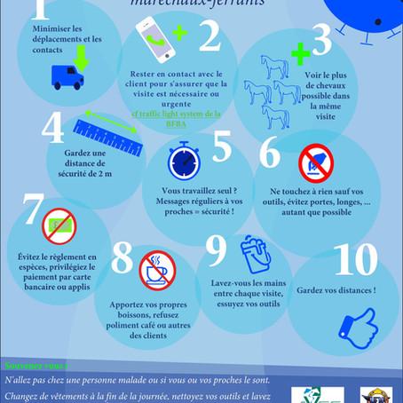 CORONAVIRUS : 10 Lignes directrices pour les Maréchaux-Ferrants  (Trad. AVEF / UFM)