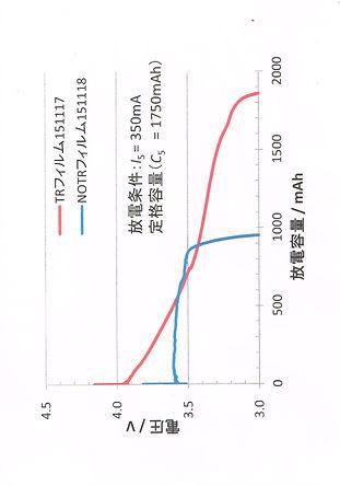 電池試験3.jpg