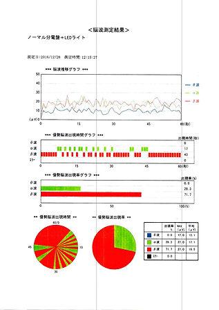 マイナスイオン化&脳波試験 分電盤+LED6.jpg