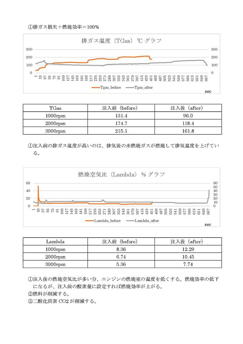 BUS_Coolant_Report__ページ_5.jpg