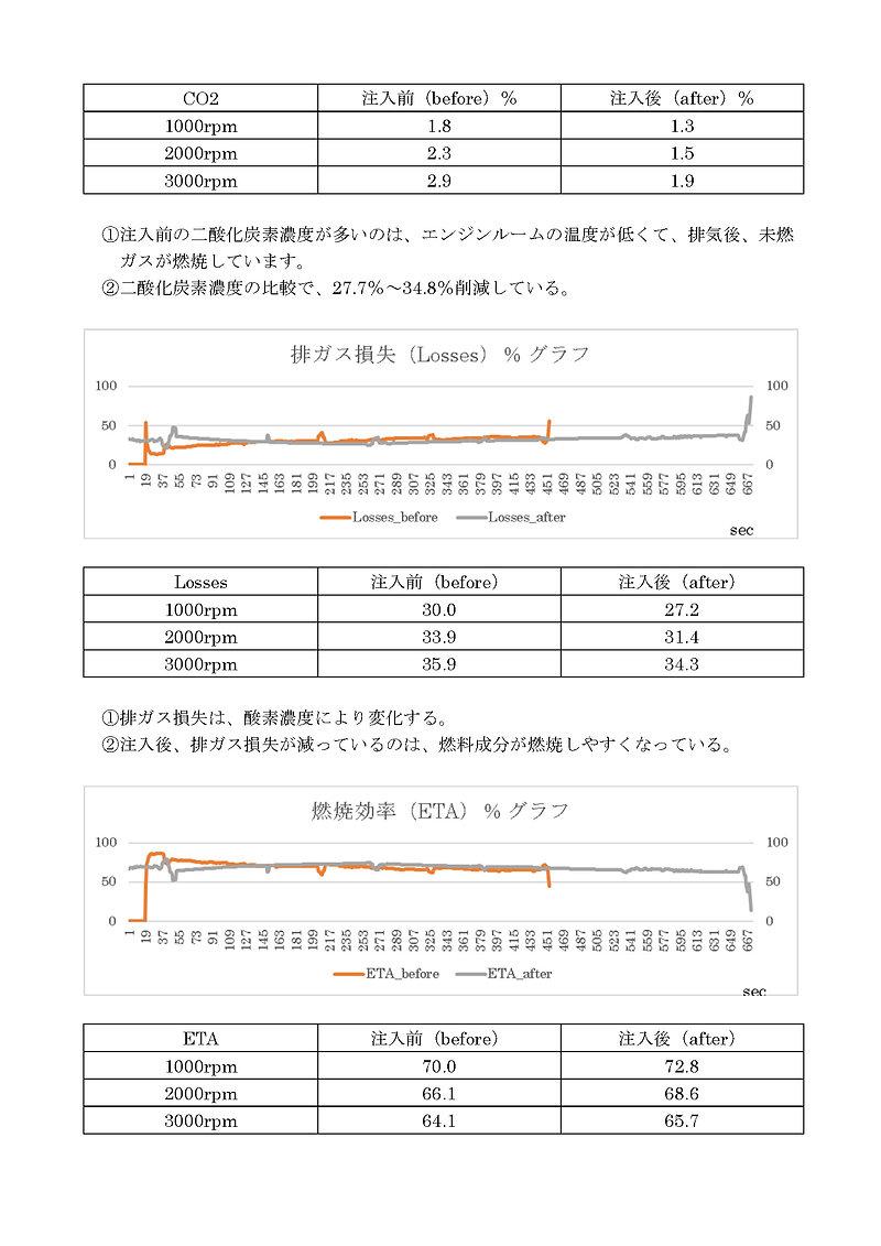 BUS_Coolant_Report__ページ_4.jpg