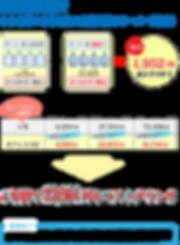 オアシスO2料金比較表.png