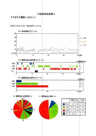 マイナスイオン化&脳波試験 分電盤+LED7.jpg