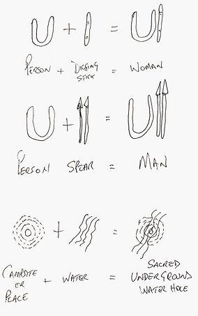 symbolsplus.jpg