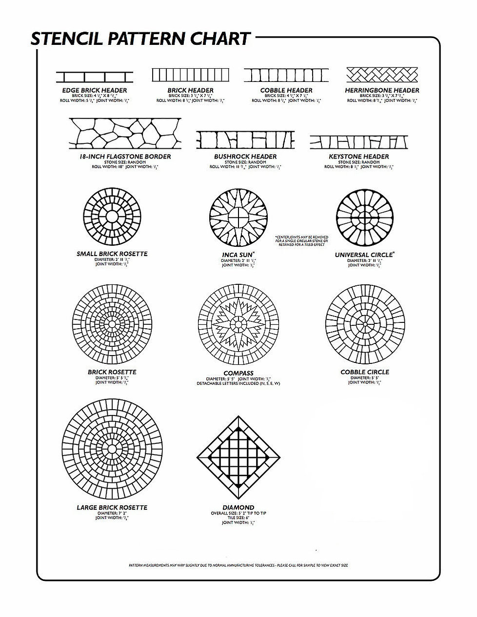 Stencil Pattern Chart Headers and Circles